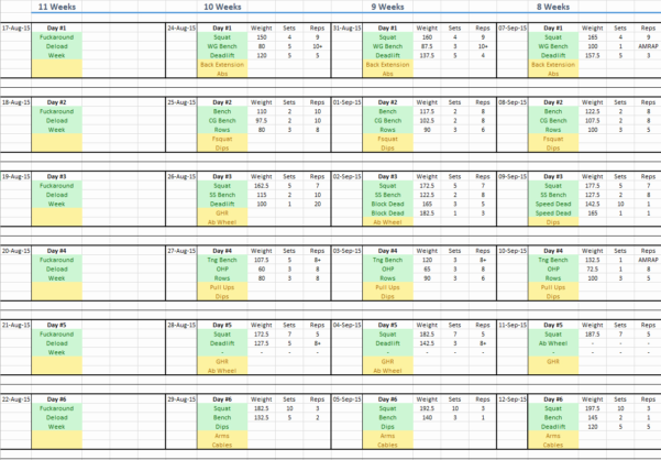 Smolov Jr Spreadsheet Within Sheiko Programreadsheet Awesome Bench Press Pb Kg Lbs X Reps Fitness