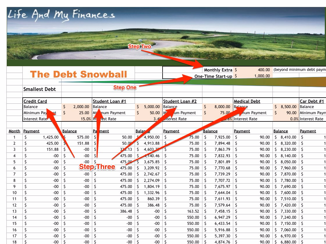 Snowball Calculator Spreadsheet Pertaining To Debt Payoff Spreadsheet Snowball Calculator Consolidation Worksheet