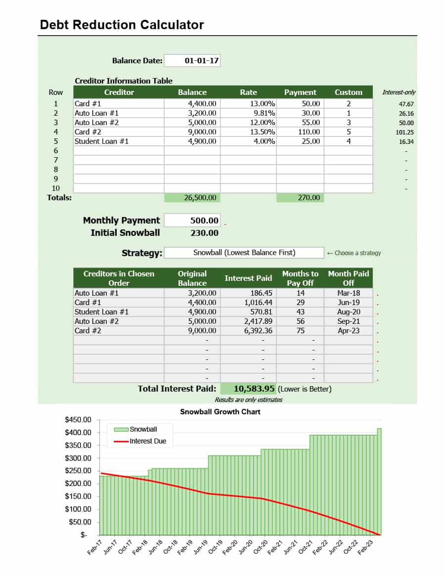 Snowball Method Spreadsheet Pertaining To 38 Debt Snowball Spreadsheets, Forms  Calculators ❄❄❄