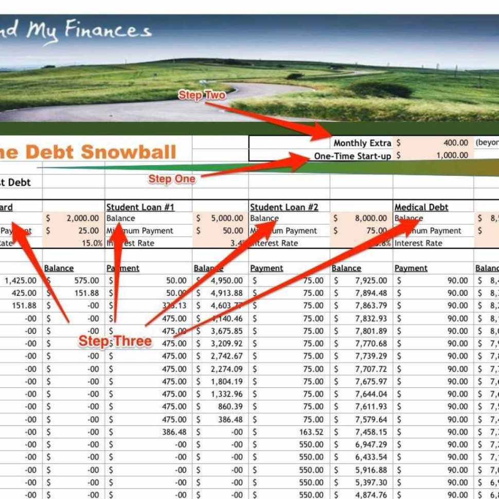 Snowball Method Spreadsheet With Regard To Spreadsheet For Using Snowball Method To Pay Off Debt  Business