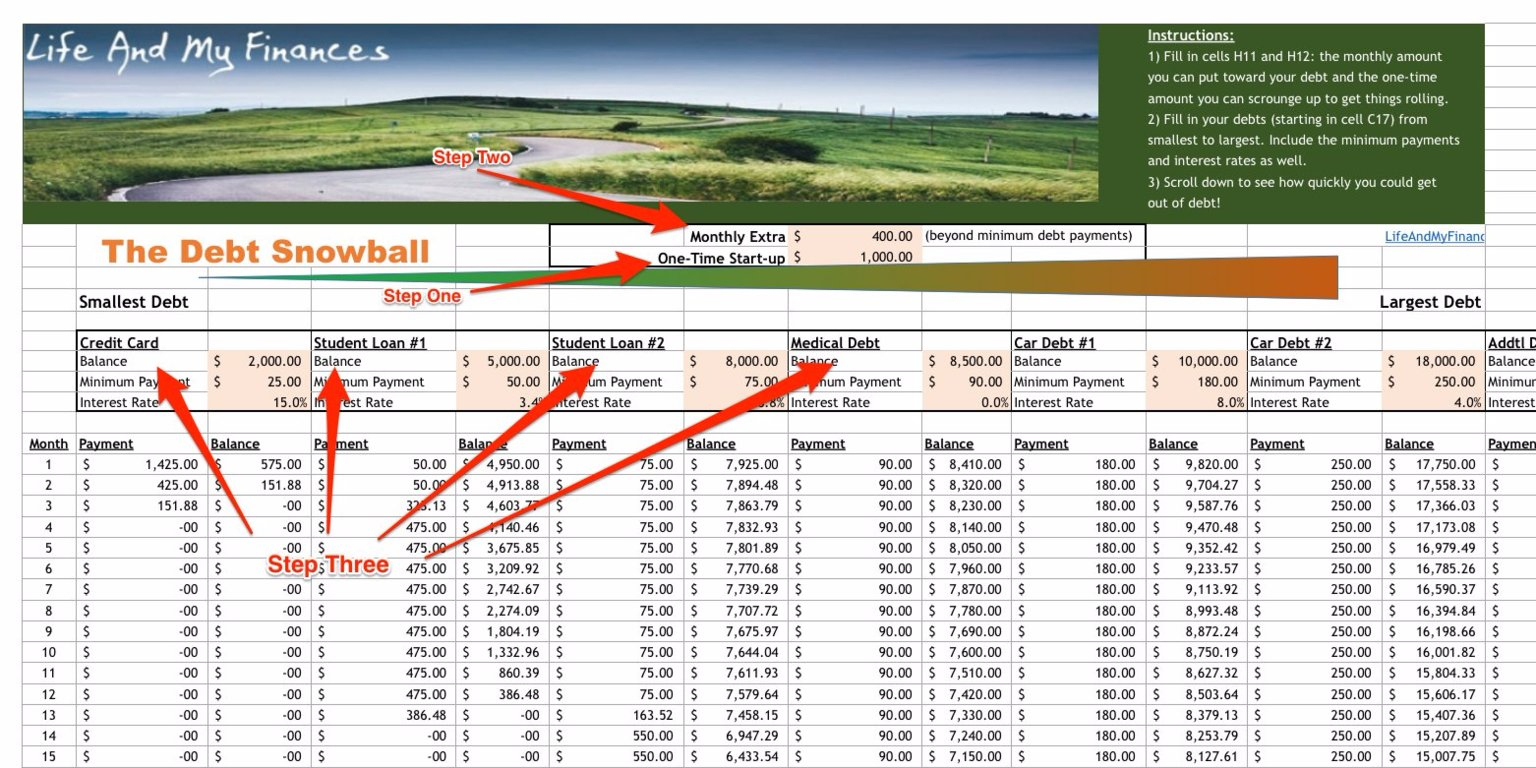 Snowball Spreadsheet Regarding Spreadsheet For Using Snowball Method To Pay Off Debt  Business Insider