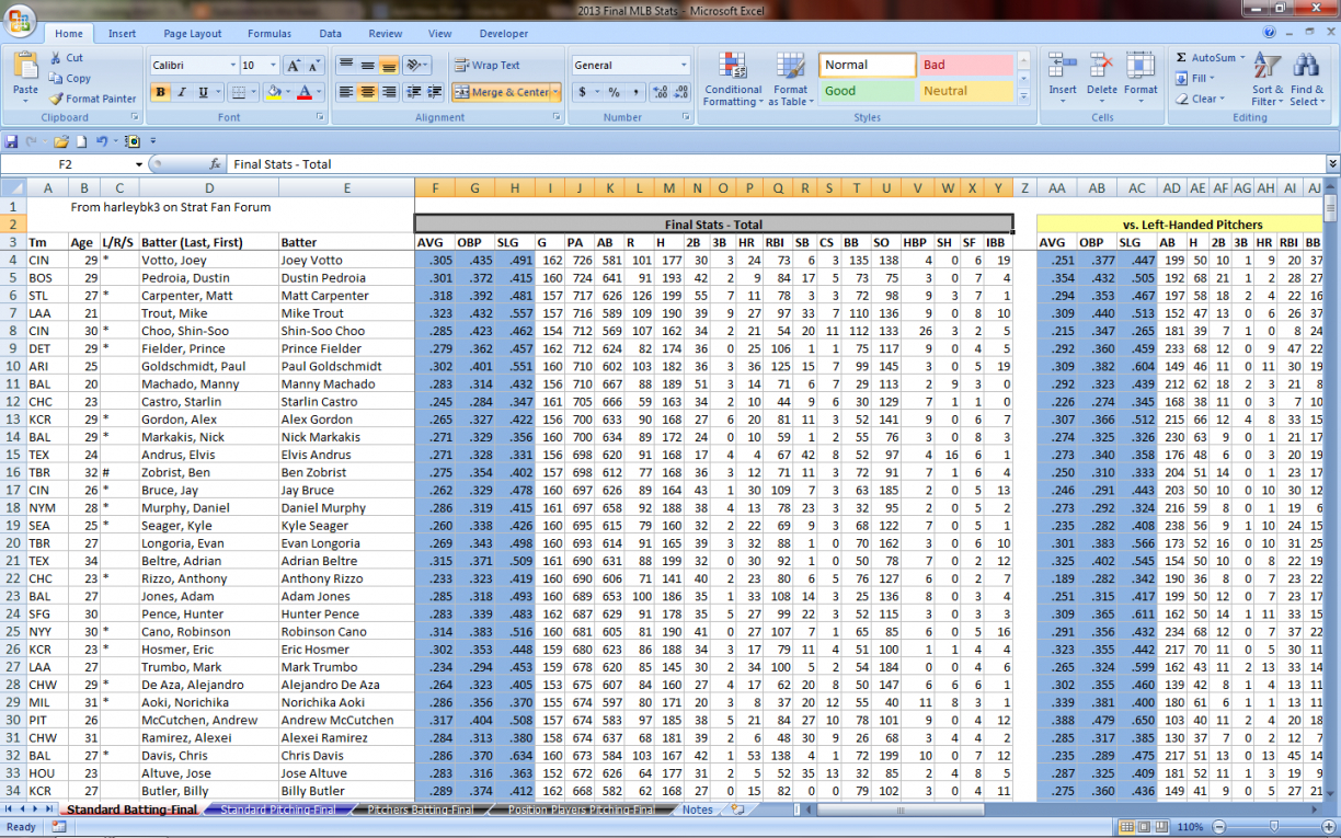 Soccer Excel Spreadsheet Regarding Spreadsheet To Keep Track Of Expenses  Resourcesaver