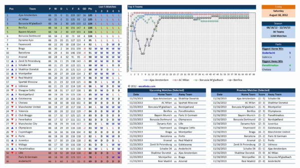 Soccer Excel Spreadsheet With Soccer Team Stats Tracker  Excel Templates