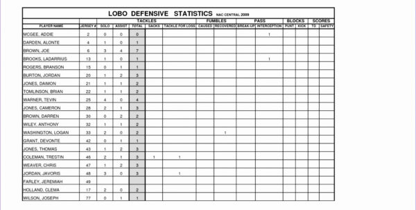 Soccer Excel Spreadsheet With Statistics Excel Spreadsheet Soccer Picture Of Basketball Stat Sheet