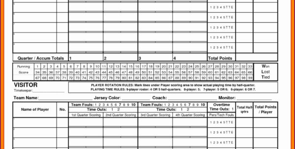 Soccer Stats Spreadsheet Intended For Baseball Scouting Report Template Fresh Stat Sheet Excel Free