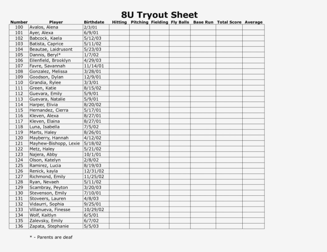 Soccer Tryout Evaluation Spreadsheet With Regard To Baseball Tryout Evaluation Form Player Spreadsheet Inspiration Of