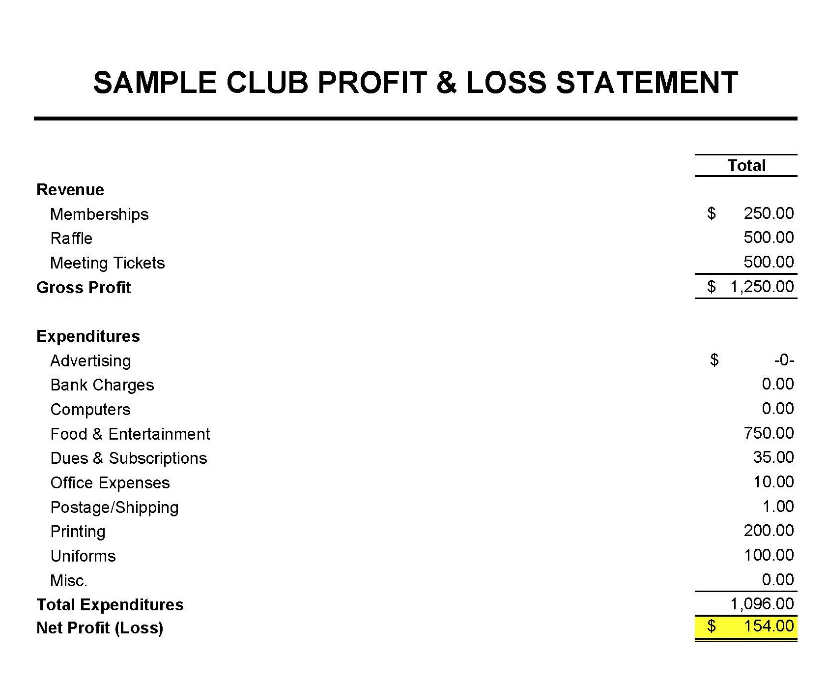 Social Club Accounting Spreadsheet In Masna » Club Accounting 101