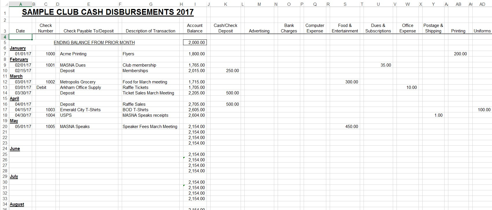Social Club Accounting Spreadsheet Intended For Masna » Club Accounting 101