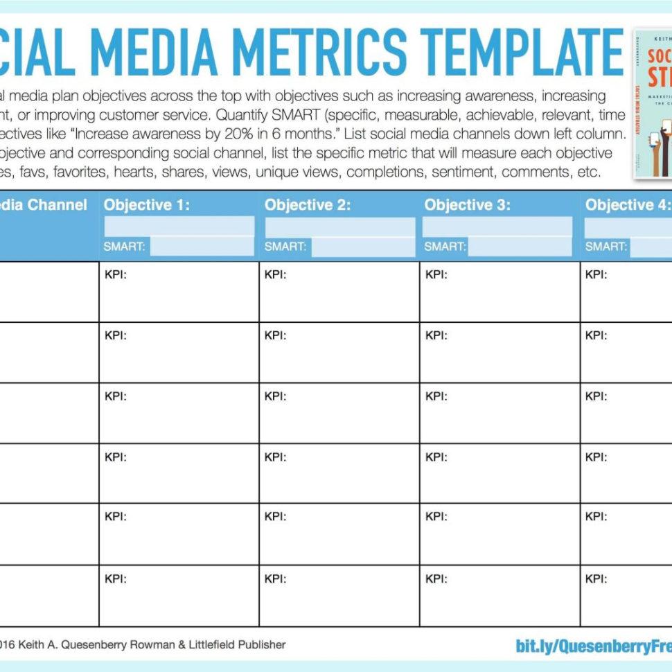 Social Media Metrics Spreadsheet Regarding Free Social Media Report Template  Pulpedagogen Spreadsheet