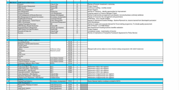 Social Media Planning Spreadsheet Intended For Social Media Tracking Spreadsheet And Media Templates To Save You