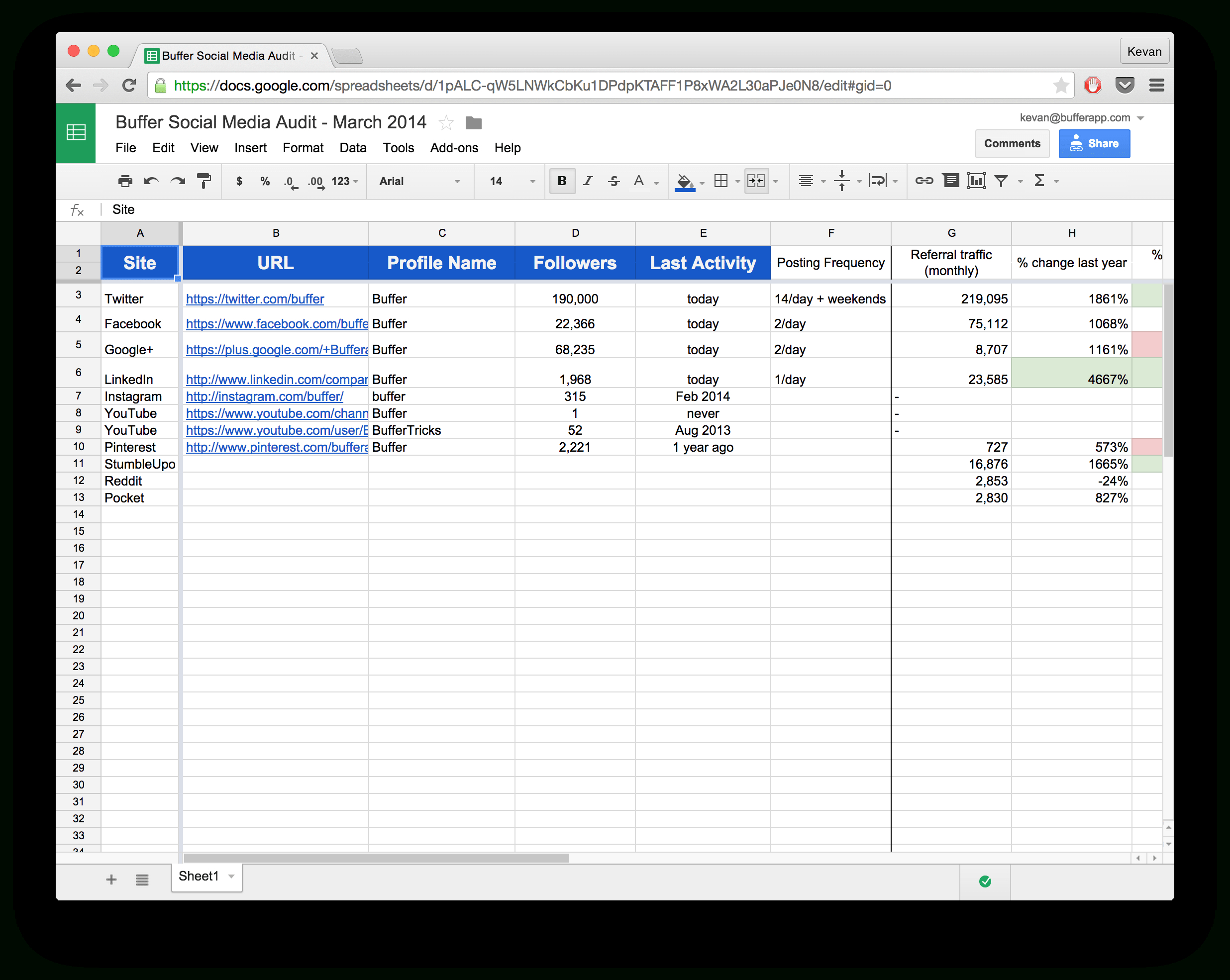 Social Media Planning Spreadsheet Pertaining To 15 New Social Media Templates To Save You Even More Time