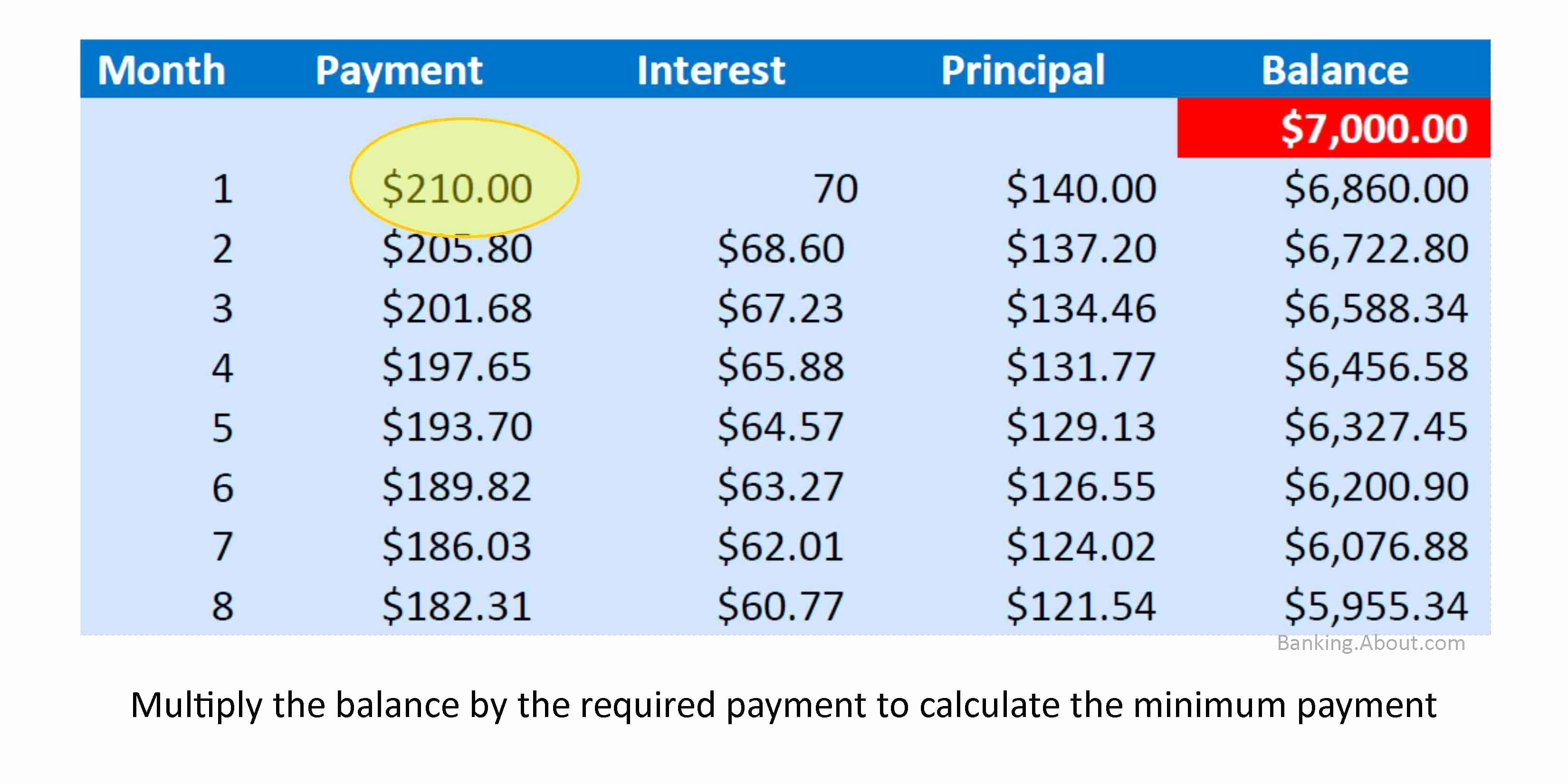 Social Security Benefits Estimator Spreadsheet Pertaining To Example Of Social Security Benefit Calculation Spreadsheet