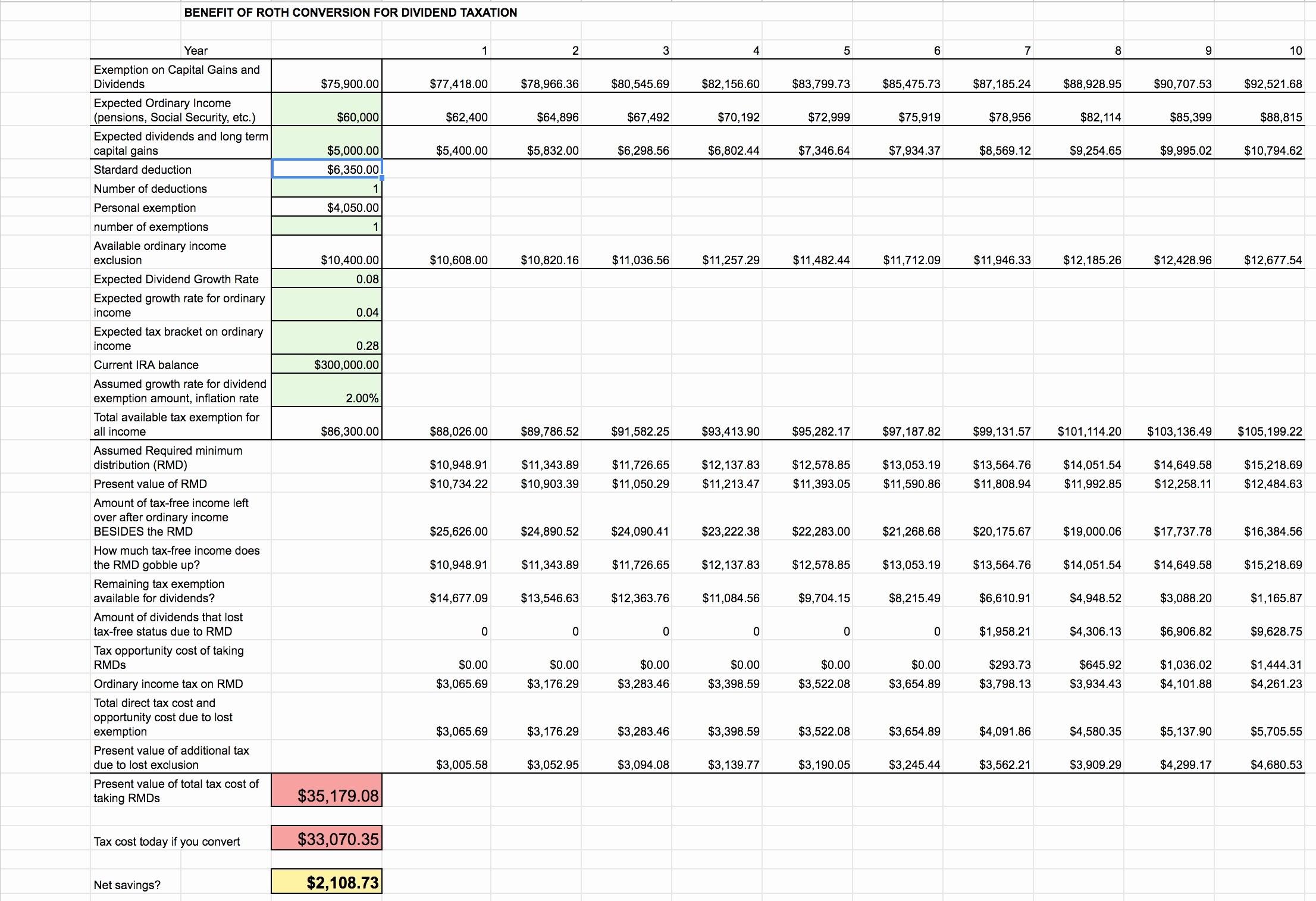 Social Security Break Even Analysis Spreadsheet In Social Security Break Even Analysis Spreadsheet Lovely – Nurul Amal