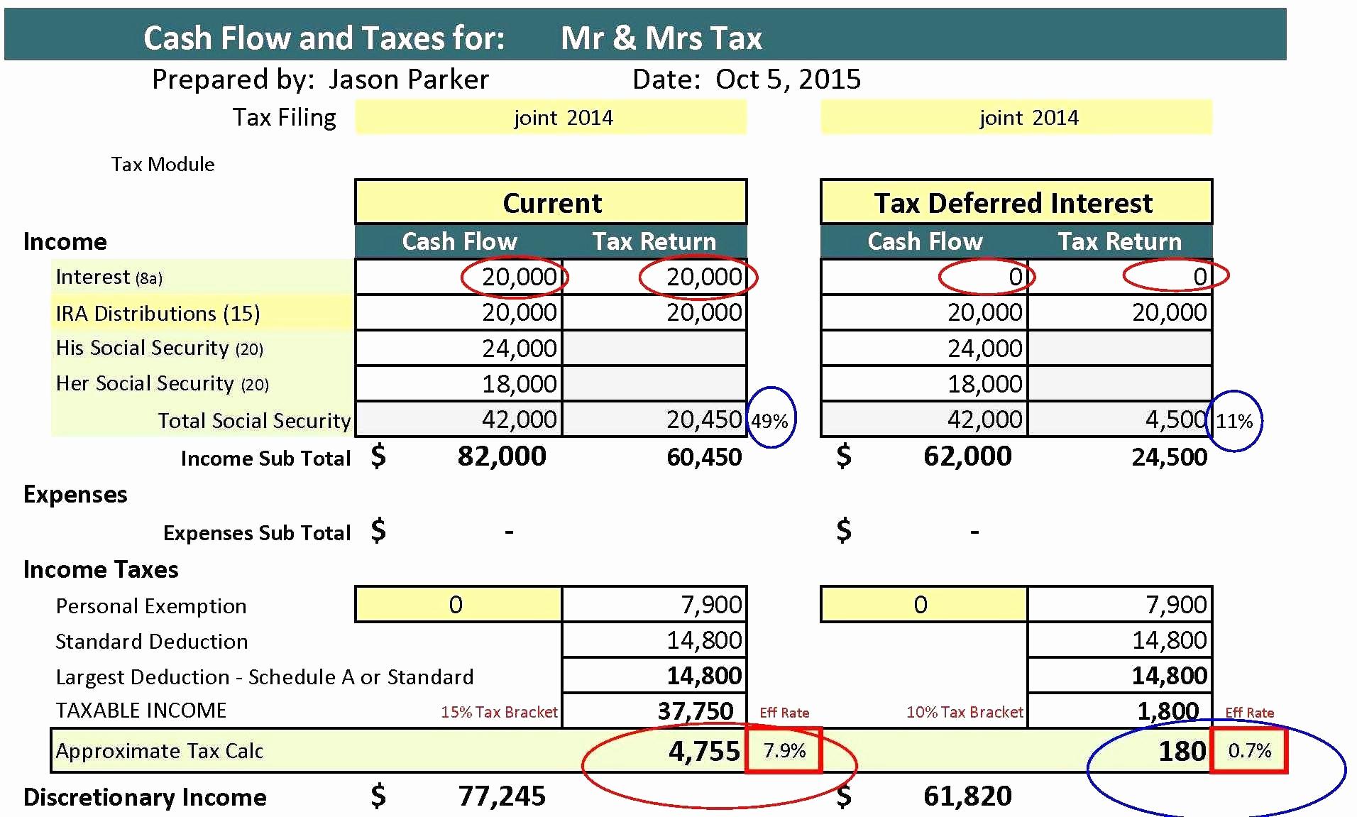 Social Security Calculator Excel Spreadsheet Regarding Retirement Calculator Excel Spreadsheet Awesome 25 Best Bud Form
