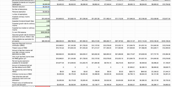Social Security Calculator Spreadsheet Inside Break Even Analysis Excel Templates Calculation  Parttime Jobs
