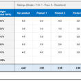 Software Comparison Spreadsheet Template Inside Free Strategy And Competitor Analysis Templates  Aha!