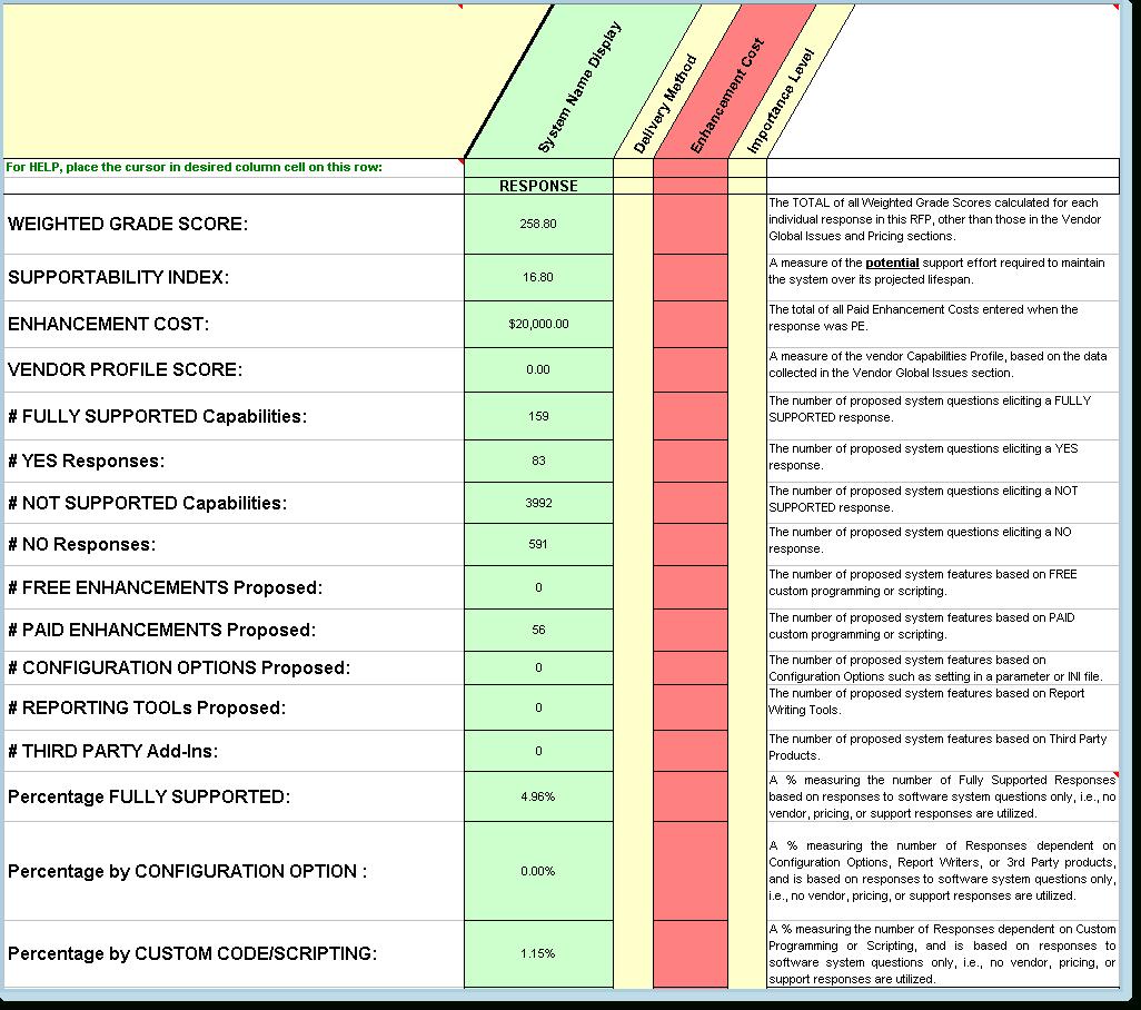 Software Comparison Spreadsheet Template Inside System Comparison  Software Evaluation  Rfp Templates