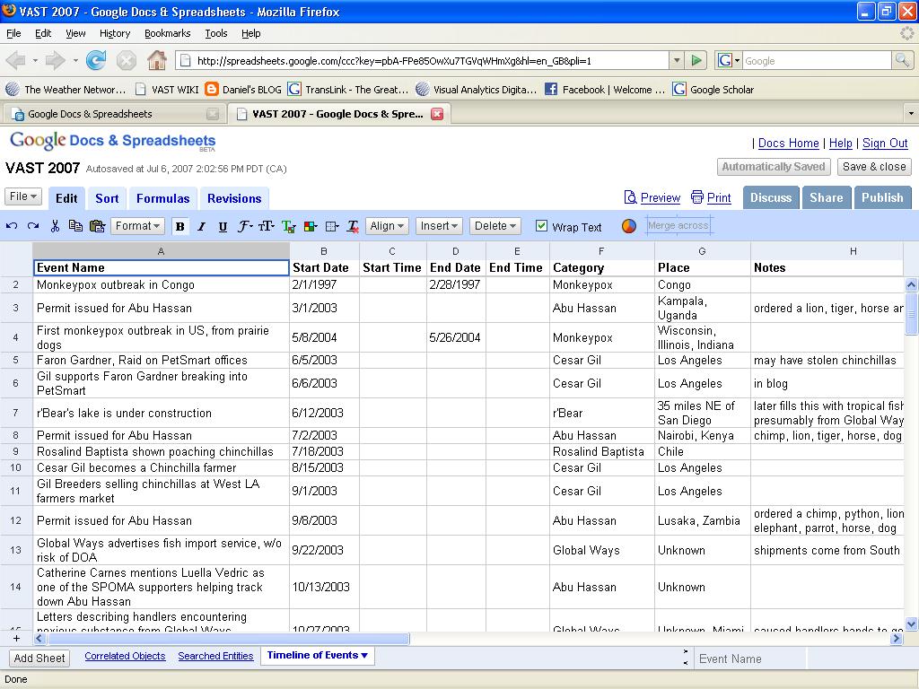 Software Tracking Spreadsheet Regarding Incident Tracking Template Excel Sheet Software Spreadsheet Response
