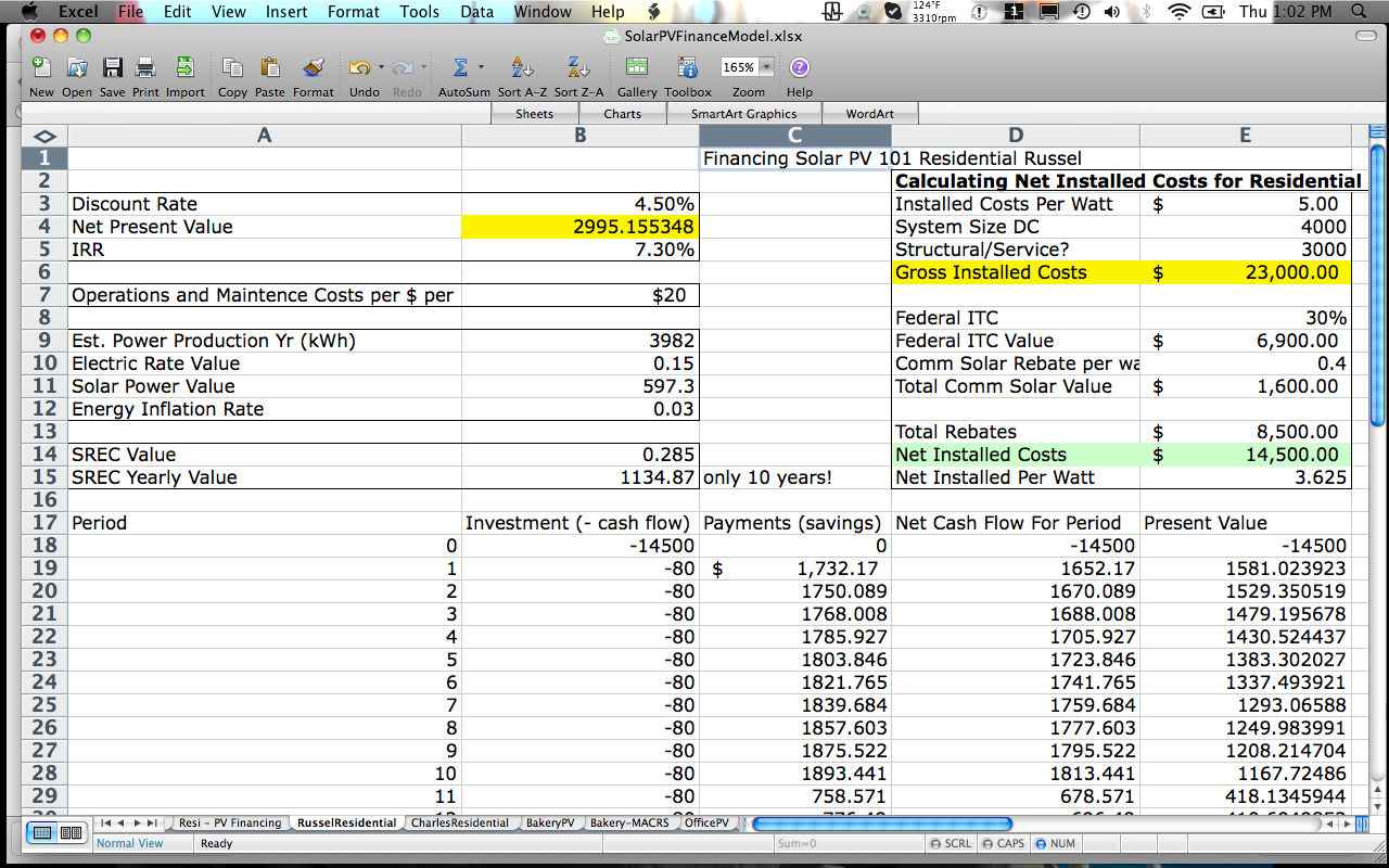 Solar Calculator Spreadsheet For Example Of Solar Power Calculator Spreadsheet Russel Heatspring