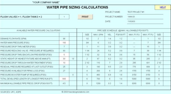Solar Panel Calculator Spreadsheet Pertaining To Solar Sizing Worksheet System Calculator Excel Rv Panel Calculation