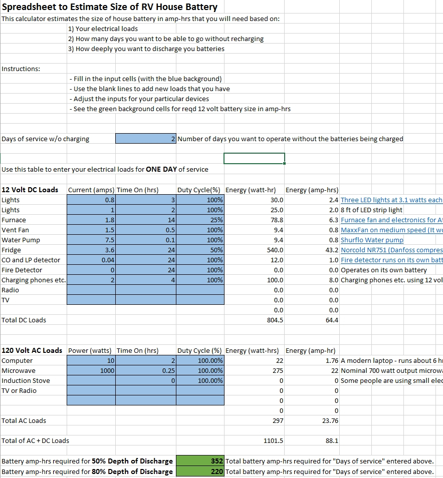 Solar Power Calculator Spreadsheet In Sizing The Electrical Components For Your Camper Van Build Green Rv