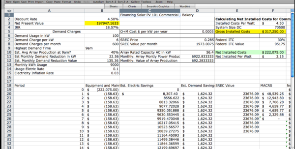 Solar Power Calculator Spreadsheet In Spreadsheet Example Of Solar Power Calculator Credit Card Pay Off