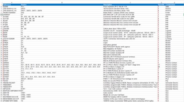 Solar Power Calculator Spreadsheet Inside Building Construction Estimatepreadsheet Excel Download Fresh Roof