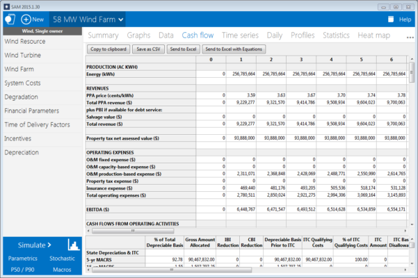 Solar Power Calculator Spreadsheet Pertaining To System Advisor Model Sam
