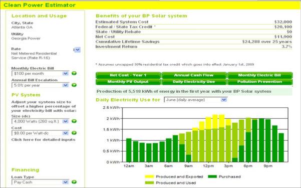Solar Power Calculator Spreadsheet Regarding Example Of Solar Pv Calculator Spreadsheet Power Excel  Pianotreasure