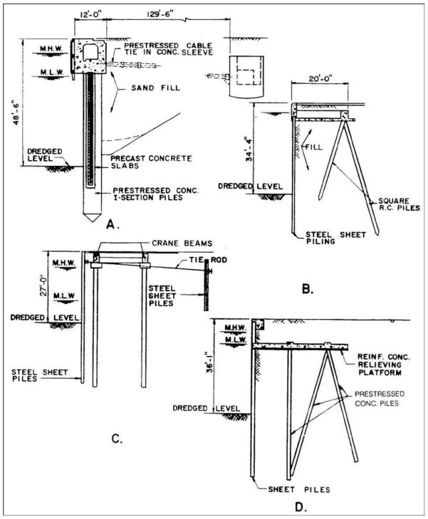 Soldier Pile Wall Design Spreadsheet Intended For Sheet Pile Wall Design Example  Artnak