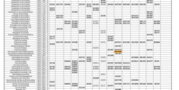 Sole Trader Bookkeeping Spreadsheet Inside Self Employed Bookkeeping Spreadsheet Template  Pulpedagogen