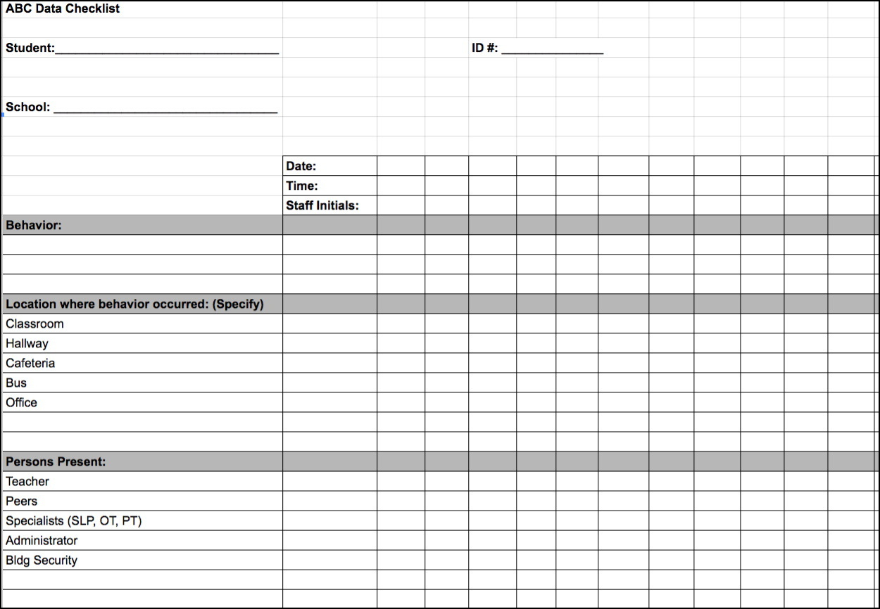Special Education Accommodations Spreadsheet Pertaining To Iep Forms
