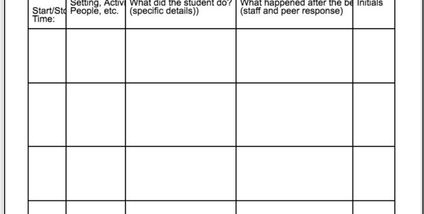 Special Education Accommodations Spreadsheet Regarding Iep Forms