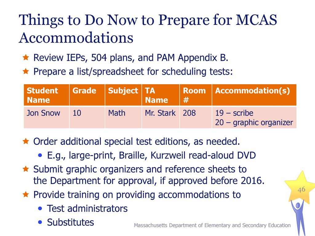 Special Education Accommodations Spreadsheet With Regard To Spring Test Administration Training Session For High School  Ppt