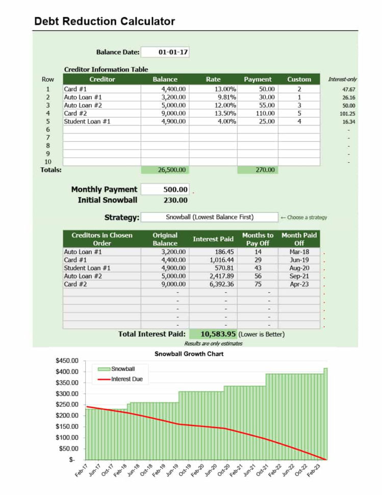 Speed Equity Spreadsheet Pertaining To 38 Debt Snowball Spreadsheets, Forms  Calculators ❄❄❄