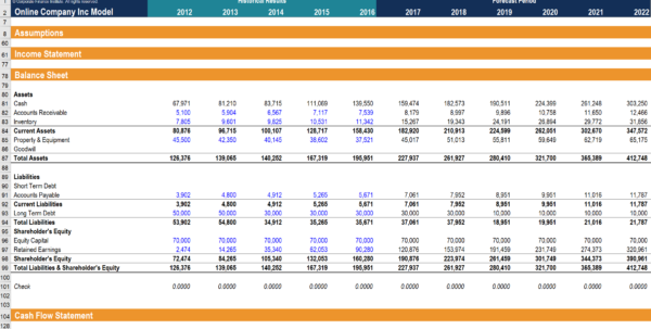 Speed Equity Spreadsheet Pertaining To Overview Of Financial Modeling  What Is Financial Modeling