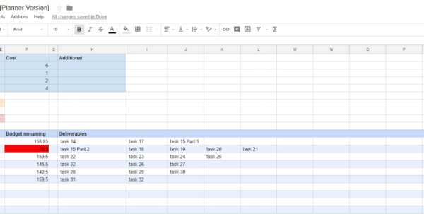 Spending Spreadsheet Google Docs In Visualizing Time: A Project Management Howto Using Google Sheets  Moz Spending Spreadsheet Google Docs Spreadsheet Download