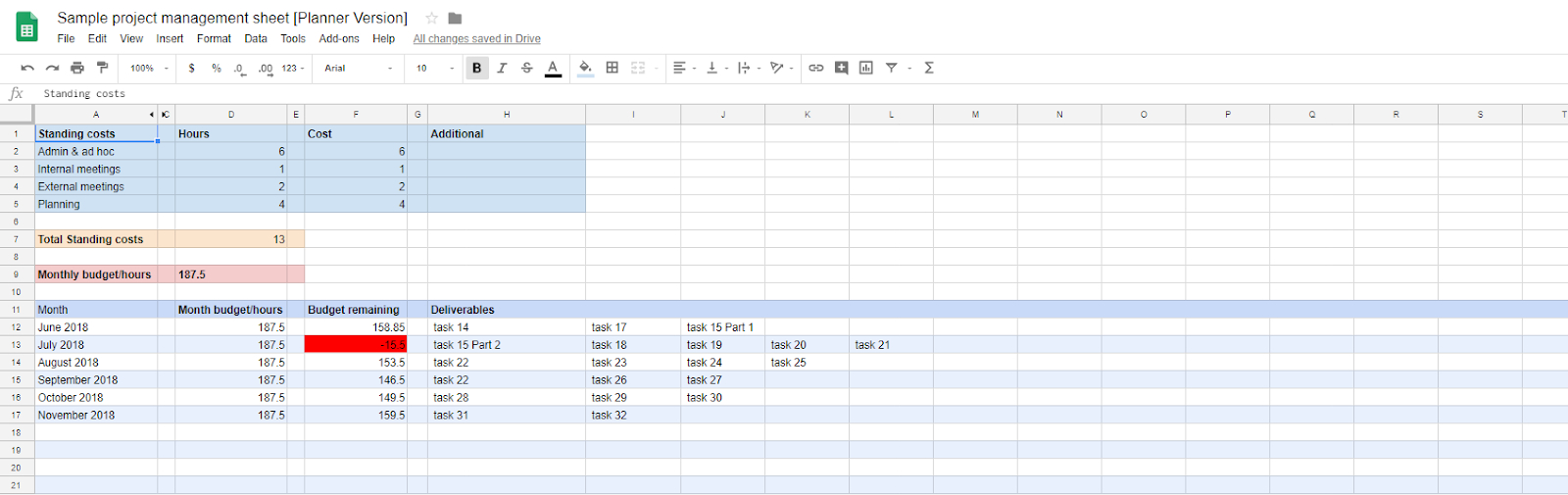 Spending Spreadsheet Google Docs In Visualizing Time: A Project Management Howto Using Google Sheets  Moz