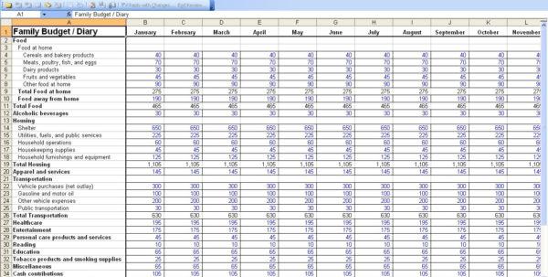 Spending Spreadsheet Template For 15 Free Personal Budget Spreadsheet – Excel Spreadsheet
