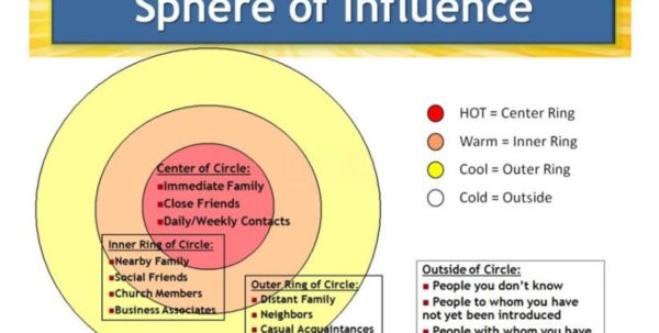 Sphere Of Influence Spreadsheet For How To Organize Your Sphere Of Influence To Grow Your Business  New