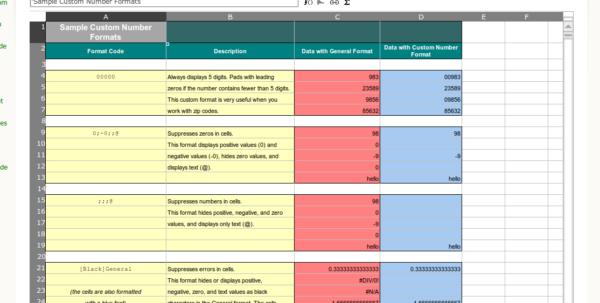 Sponsorship Spreadsheet Template With Sheetnode  Drupal
