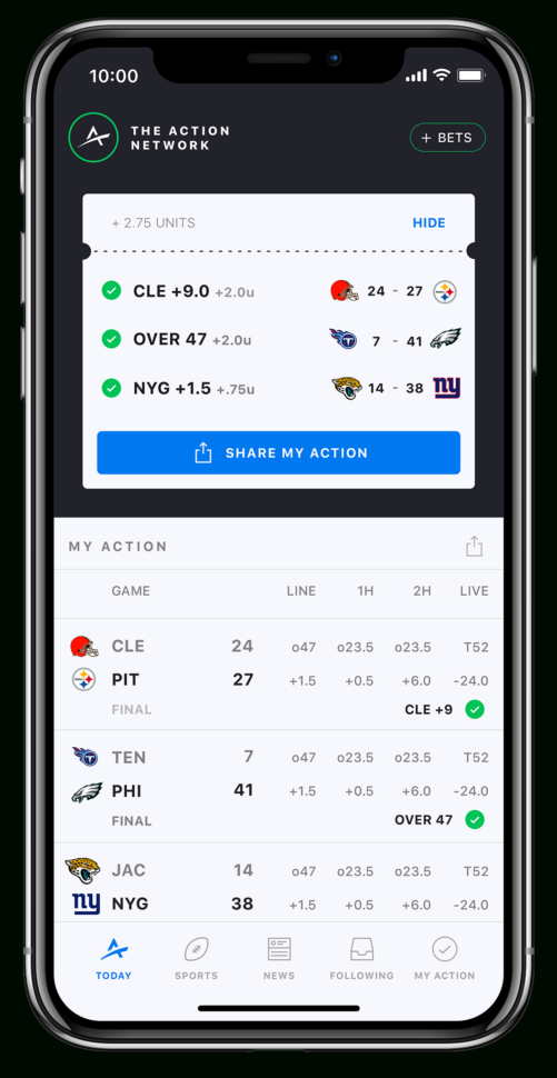 Sports Betting Spreadsheet Intended For Action Network: Sports Betting Odds, News, Insights,  Analysis