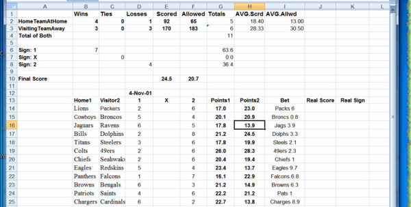 Sports Betting Strategy Spreadsheet Inside Hockey Stats Template Excel Spreadsheet Sports Betting  Pywrapper