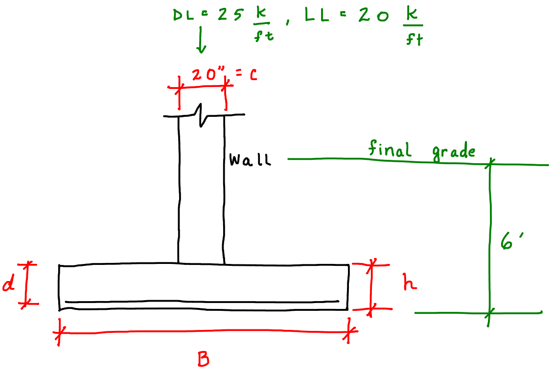 Spread Footing Design Spreadsheet Within Wall Footing Design Example  Artnak