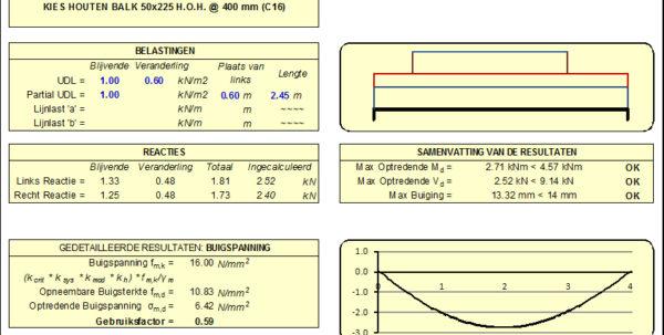Spreader Beam Calculation Spreadsheet For Old News Spreader Beam Calculation Spreadsheet Google Spreadsheet