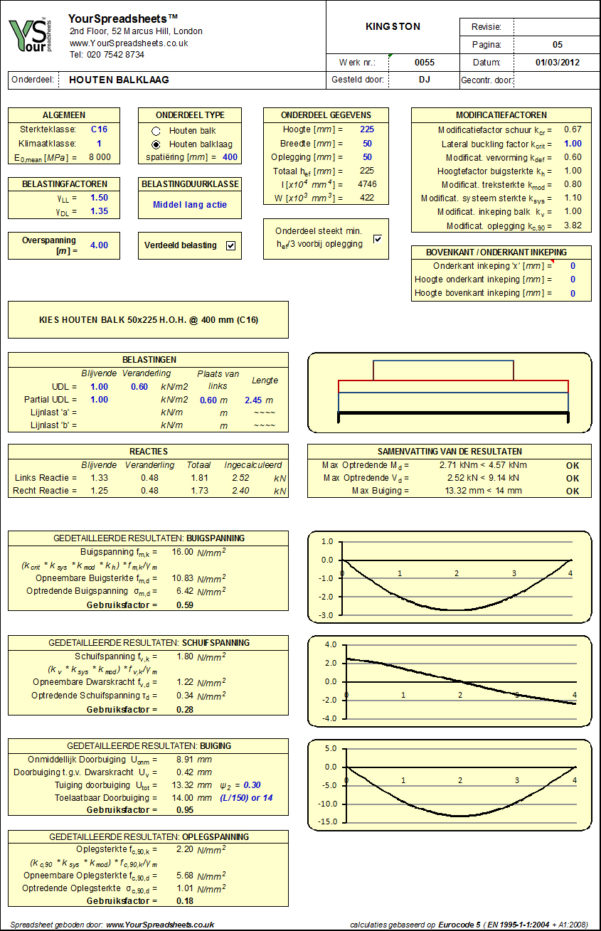 Spreader Beam Calculation Spreadsheet For Old News