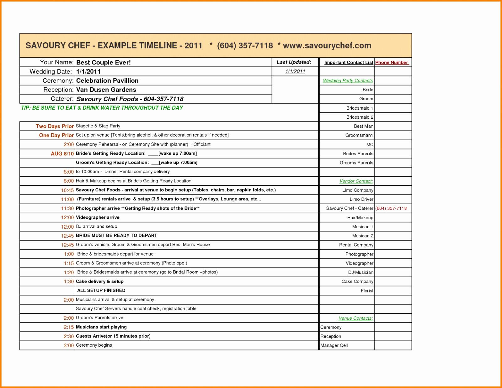 Spreadsheet Alternatives Regarding Alternatives To A Couch  Islamopedia