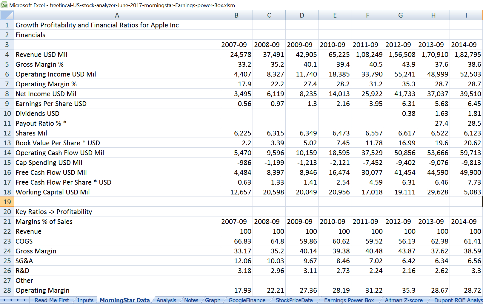 Spreadsheet Analysis Intended For Stock Analysis Spreadsheet For U.s. Stocks: Free Download