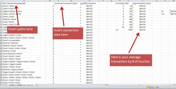 Spreadsheet Analytics In Building Your Marketing Funnel With Google Analytics  Moz