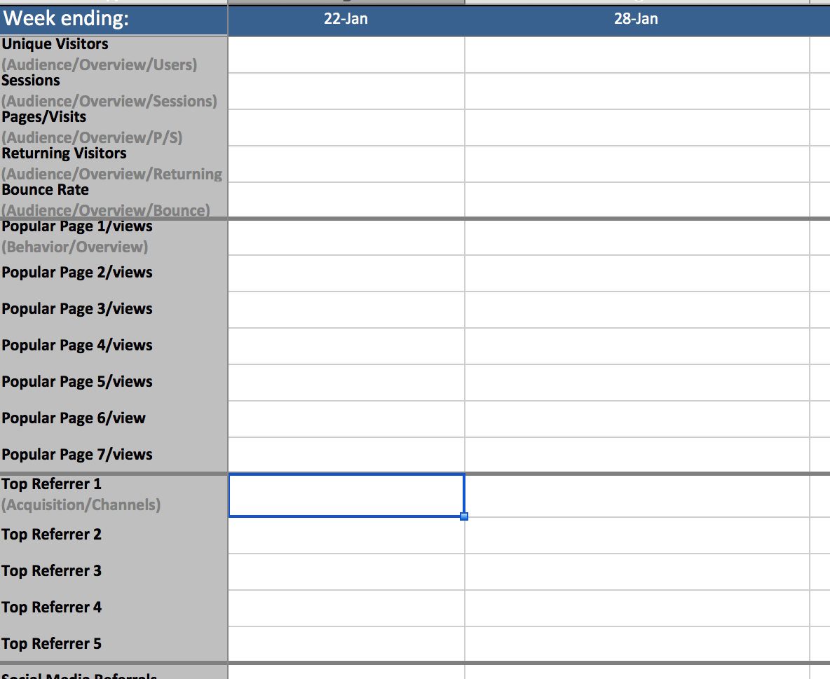 Spreadsheet Analytics Inside Google Analytics Spreadsheet For Tracking  Sonja Dewing